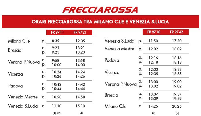 frecciarossa-Milano-Venezia-orari-e-fermate